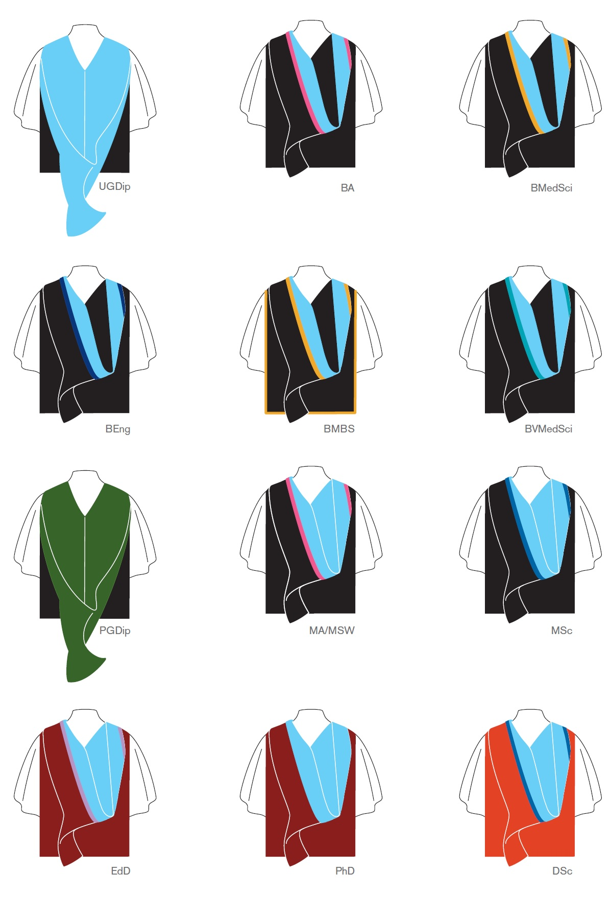 Graduation hood colours by degree