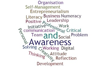 Word cloud including words like Awareness, organisation, self-management, professional and personal