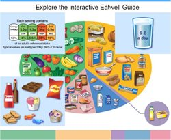 The NHS Eatwell Guide