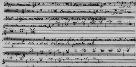Cotumacci Solfa 1755, sheet music