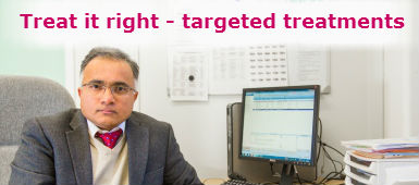 Graphic - find out more about our work developing targeted treatments for breast cancer