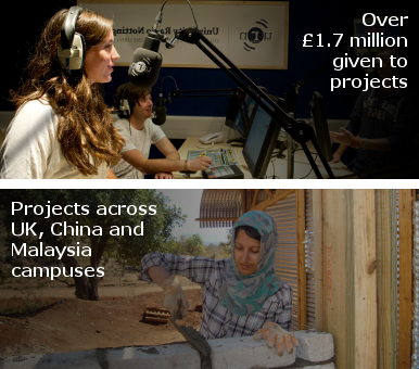 Cascade Infographic - Over £1.7 million given to projects.  Projects across UK, China and Malaysia campuses