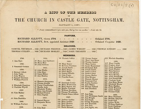 List of members of Castle Gate Church, 1837 (CU/R 2/5/1)