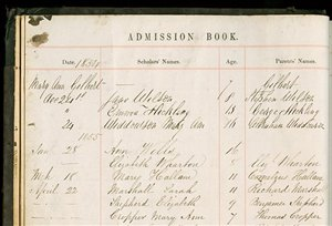 Extract from Sunday School admission register, Milton Street General Baptist Chapel, Nottingham, 1854-1855 (Mr S 1)