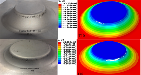 ISF testing and FE simulation of hyperbolic cone with