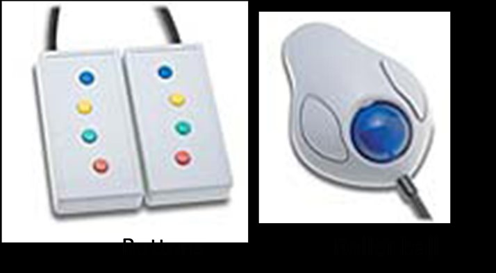 Equipment to monitor responses during a task when a patient uses the scanner