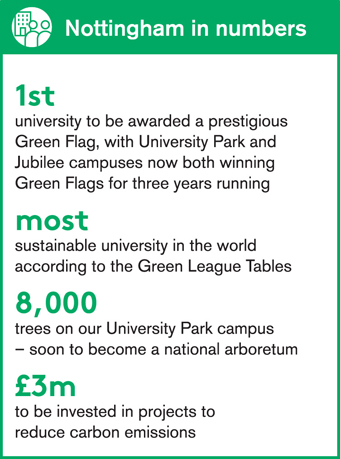 A campus open to all Nottingham in numbers infographic. See text version of the graphic.