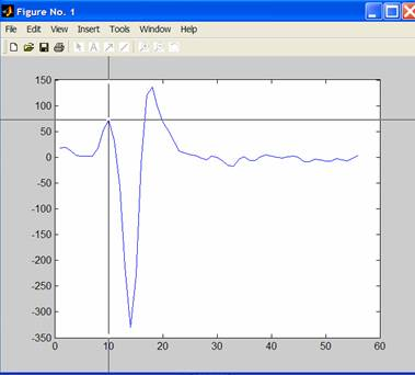 Procedure for extracting waveforms from Plexon data