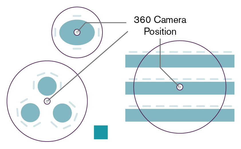 360 Camera Position - Early thoughts