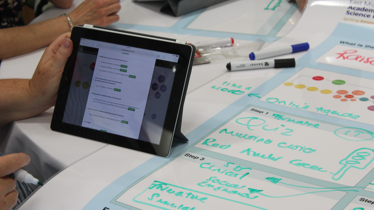 Technology-Related Innovation - Implementation Tool being used on an iPad within the workshop