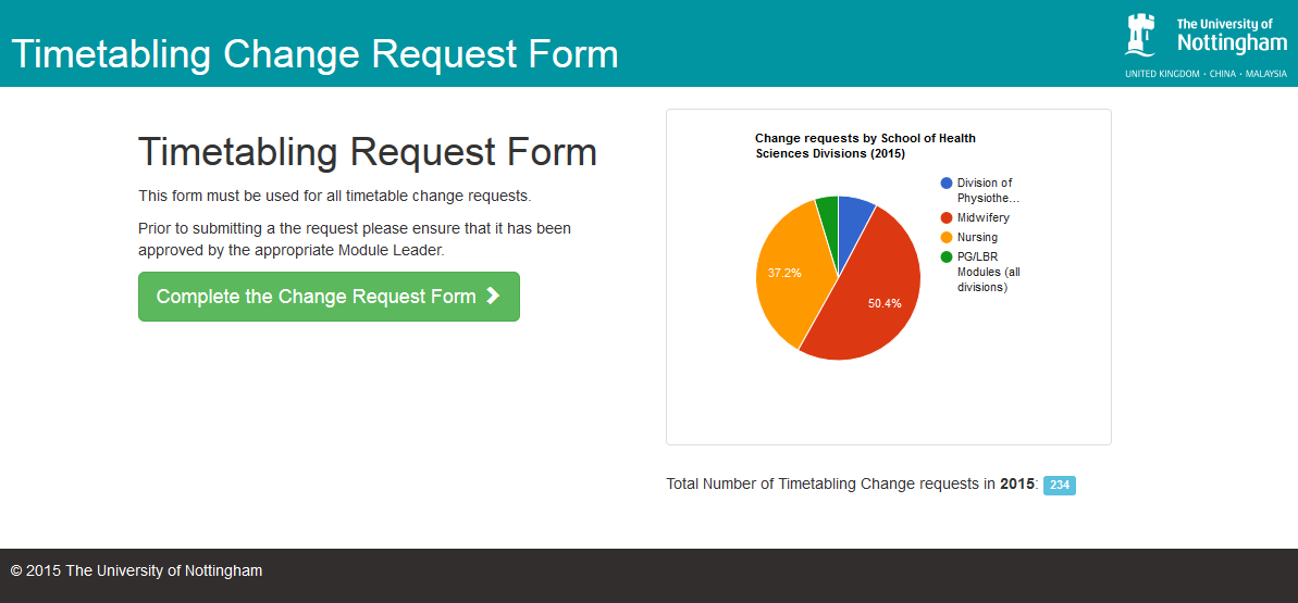 Timetable Change Request System - Initial view including live data visulisations