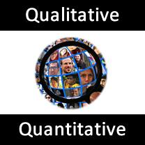 Qualitative Quantitive