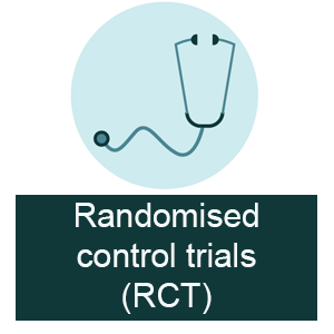 Randomised Control Trials (RCT)